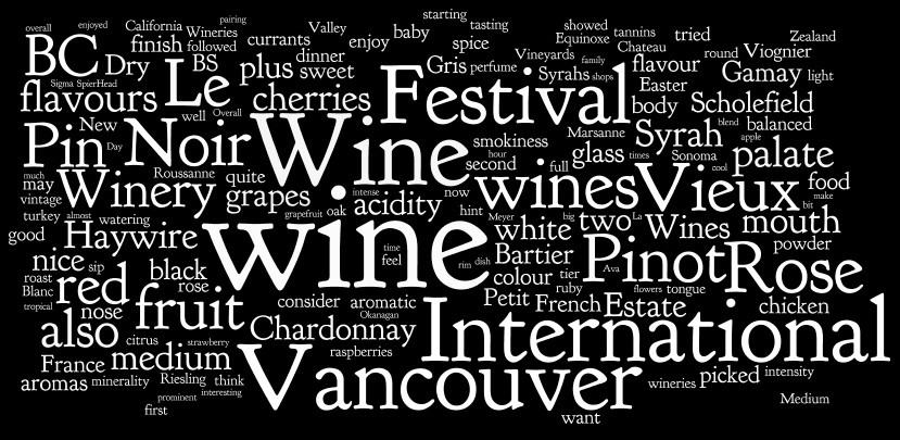 MyWinePal Wordle